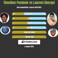 Timothee Pembele vs Laurent Abergel h2h player stats