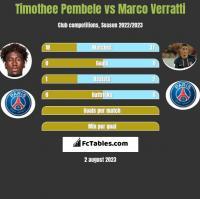 Timothee Pembele vs Marco Verratti h2h player stats