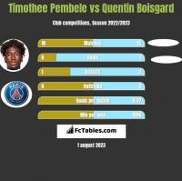 Timothee Pembele vs Quentin Boisgard h2h player stats
