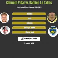 Clement Vidal vs Damien Le Tallec h2h player stats