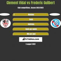 Clement Vidal vs Frederic Guilbert h2h player stats