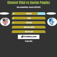 Clement Vidal vs Gaetan Paquiez h2h player stats