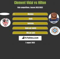 Clement Vidal vs Hilton h2h player stats