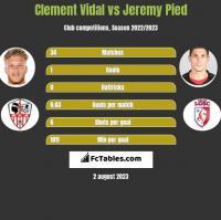 Clement Vidal vs Jeremy Pied h2h player stats