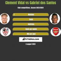 Clement Vidal vs Gabriel dos Santos h2h player stats