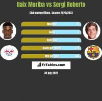 Ilaix Moriba vs Sergi Roberto h2h player stats