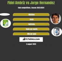 Fidel Ambriz vs Jorge Hernandez h2h player stats