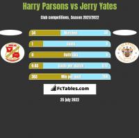 Harry Parsons vs Jerry Yates h2h player stats