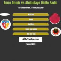 Emre Demir vs Abdoulaye Diallo Sadio h2h player stats
