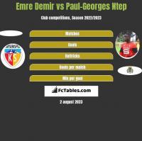 Emre Demir vs Paul-Georges Ntep h2h player stats