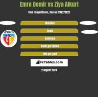 Emre Demir vs Ziya Alkurt h2h player stats