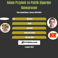 Adam Przybek vs Patrik Sigurdur Gunnarsson h2h player stats