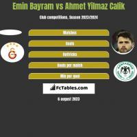 Emin Bayram vs Ahmet Yilmaz Calik h2h player stats