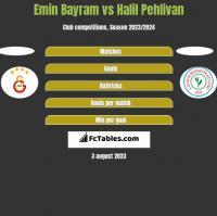 Emin Bayram vs Halil Pehlivan h2h player stats
