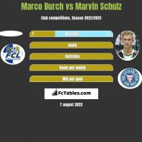 Marco Burch vs Marvin Schulz h2h player stats