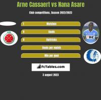 Arne Cassaert vs Nana Asare h2h player stats