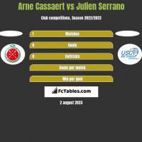 Arne Cassaert vs Julien Serrano h2h player stats