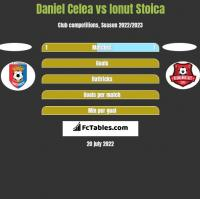 Daniel Celea vs Ionut Stoica h2h player stats