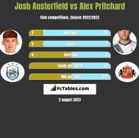 Josh Austerfield vs Alex Pritchard h2h player stats