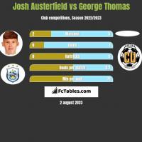 Josh Austerfield vs George Thomas h2h player stats