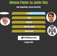 Alfonso Pastor vs Javier Diaz h2h player stats