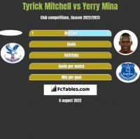 Tyrick Mitchell vs Yerry Mina h2h player stats