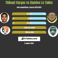 Thibaut Vargas vs Damien Le Tallec h2h player stats