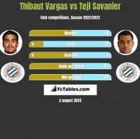 Thibaut Vargas vs Teji Savanier h2h player stats