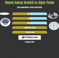 Ahmet Hakan Demirli vs Alper Potuk h2h player stats