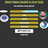Ahmet Hakan Demirli vs Eren Tozlu h2h player stats