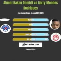 Ahmet Hakan Demirli vs Garry Mendes Rodrigues h2h player stats