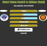 Ahmet Hakan Demirli vs Ghilane Chalali h2h player stats