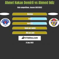 Ahmet Hakan Demirli vs Ahmed Ildiz h2h player stats
