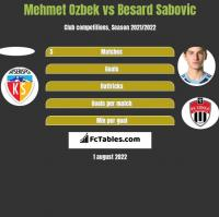 Mehmet Ozbek vs Besard Sabovic h2h player stats