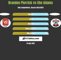 Brandon Pierrick vs Che Adams h2h player stats