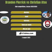 Brandon Pierrick vs Christian Atsu h2h player stats