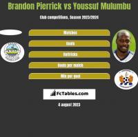 Brandon Pierrick vs Youssuf Mulumbu h2h player stats