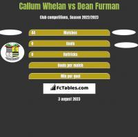 Callum Whelan vs Dean Furman h2h player stats