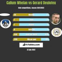 Callum Whelan vs Gerard Deulofeu h2h player stats