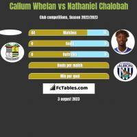 Callum Whelan vs Nathaniel Chalobah h2h player stats
