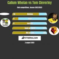 Callum Whelan vs Tom Cleverley h2h player stats
