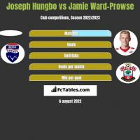 Joseph Hungbo vs Jamie Ward-Prowse h2h player stats