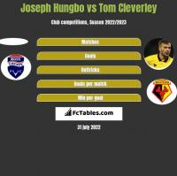 Joseph Hungbo vs Tom Cleverley h2h player stats