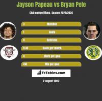 Jayson Papeau vs Bryan Pele h2h player stats