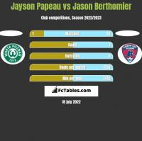 Jayson Papeau vs Jason Berthomier h2h player stats