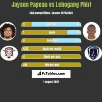 Jayson Papeau vs Lebogang Phiri h2h player stats