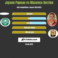 Jayson Papeau vs Maxence Derrien h2h player stats