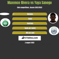 Maxence Rivera vs Yaya Sanogo h2h player stats