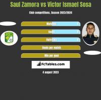 Saul Zamora vs Victor Ismael Sosa h2h player stats