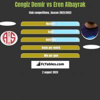 Cengiz Demir vs Eren Albayrak h2h player stats